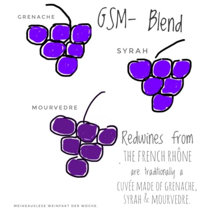 GSM Blend